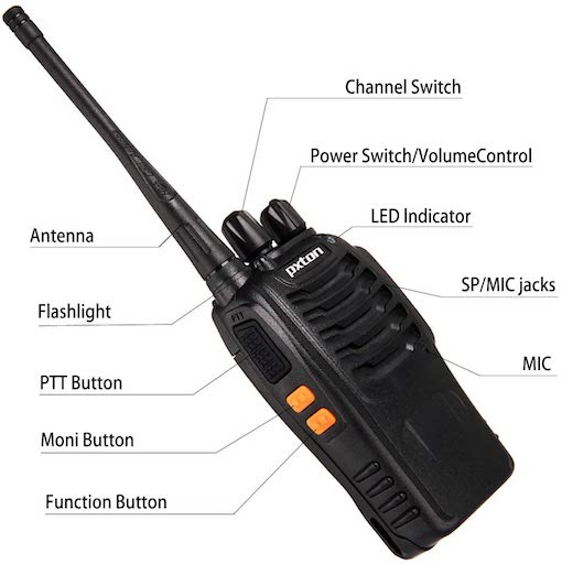 Two-Way Radio Button Guide